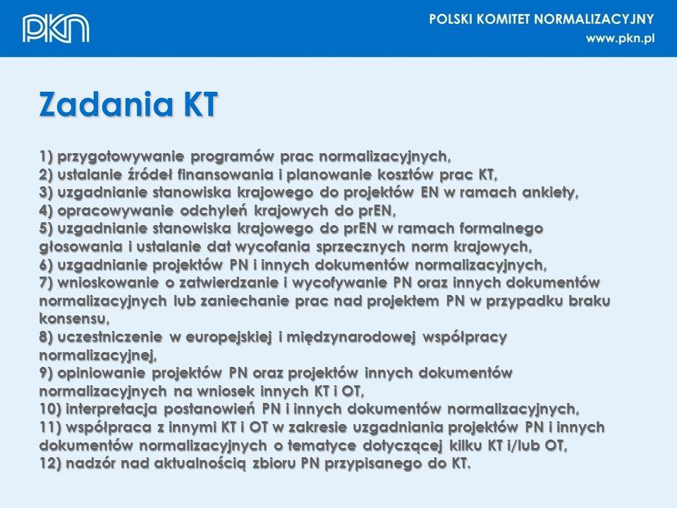 Zadania KT 1) przygotowywanie programów prac normalizacyjnych,