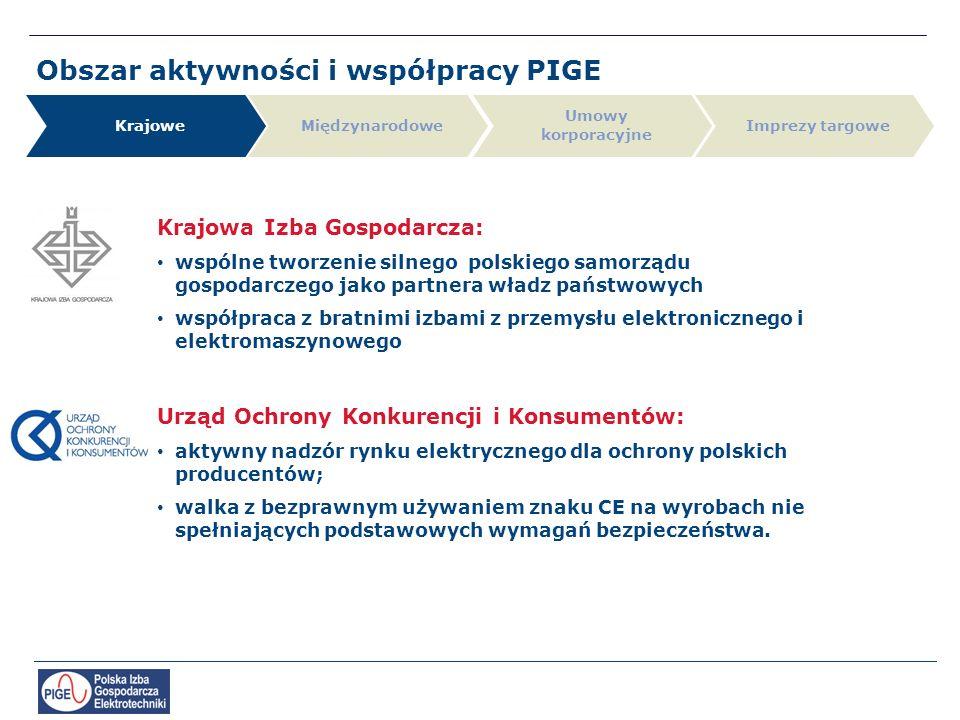 Obszar aktywności i współpracy PIGE