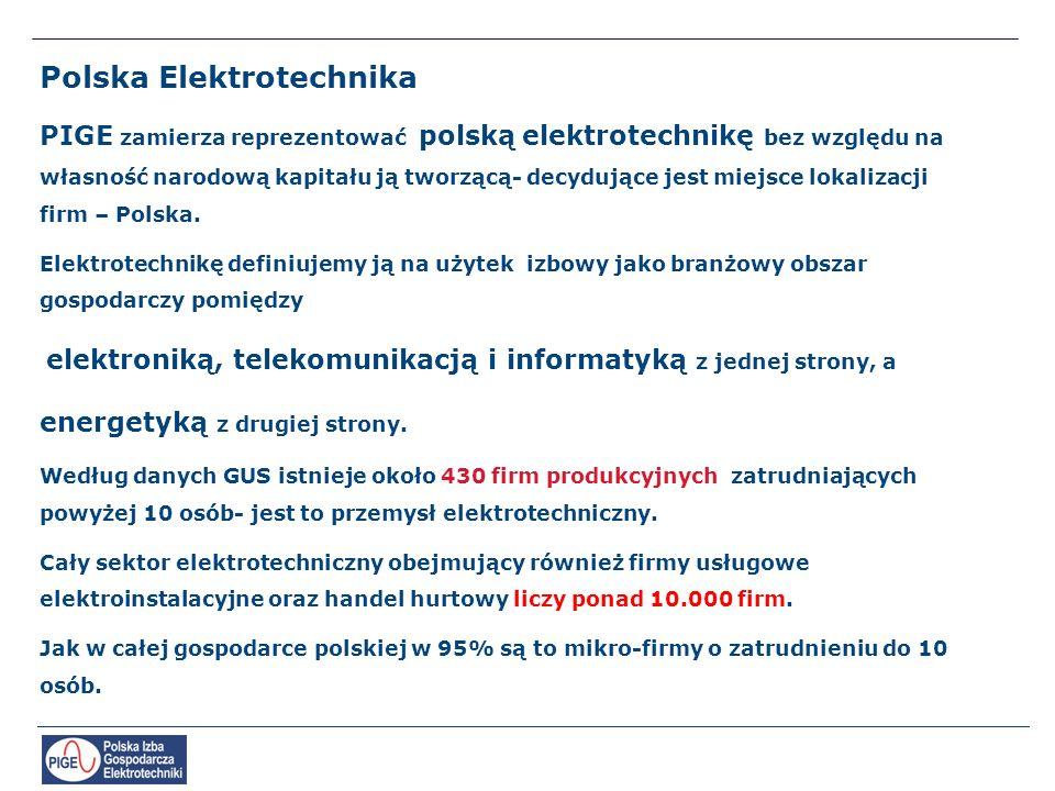Polska Elektrotechnika