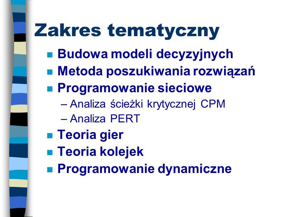 Zakres tematyczny Budowa modeli decyzyjnych