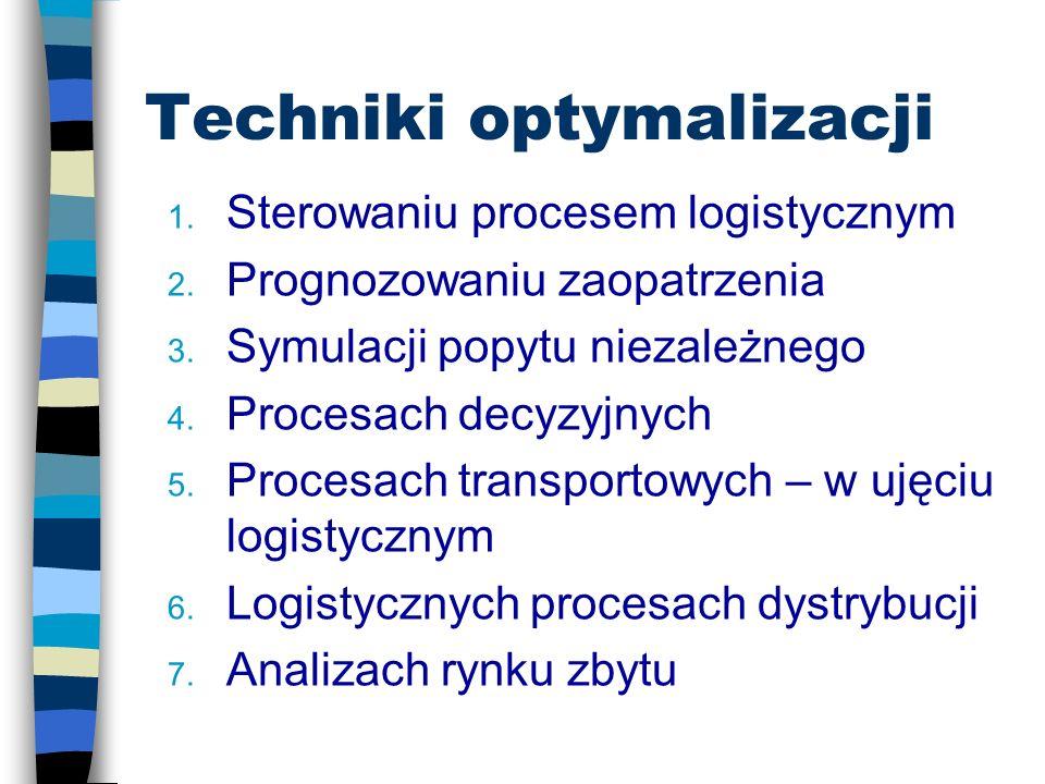 Techniki optymalizacji