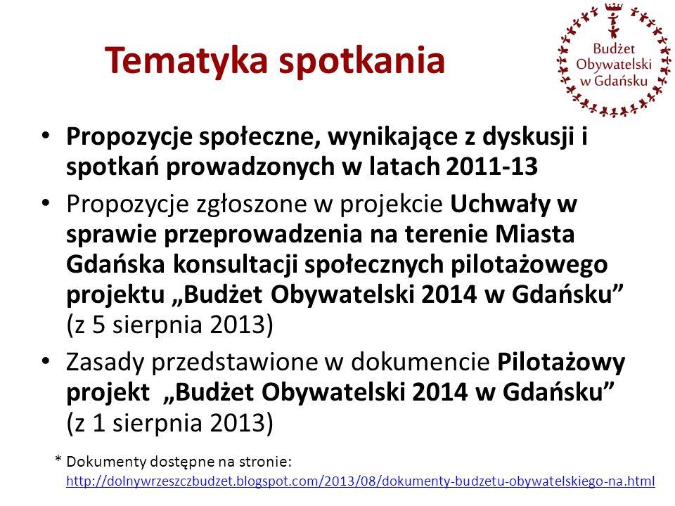 Tematyka spotkania Propozycje społeczne, wynikające z dyskusji i spotkań prowadzonych w latach 2011-13.