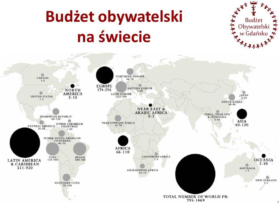 Budżet obywatelski na świecie