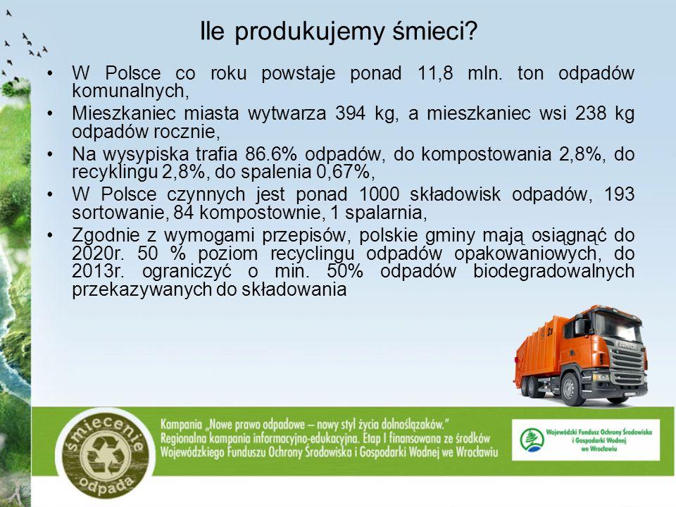 Ile produkujemy śmieci