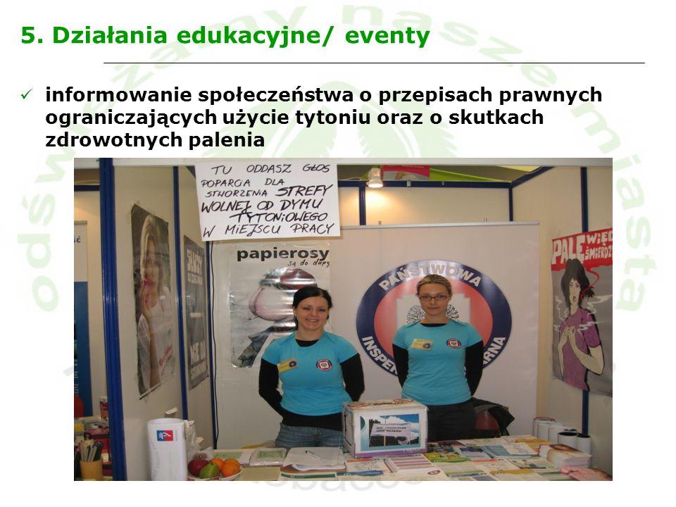5. Działania edukacyjne/ eventy