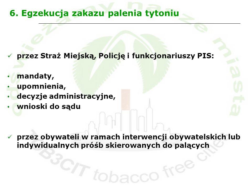 6. Egzekucja zakazu palenia tytoniu