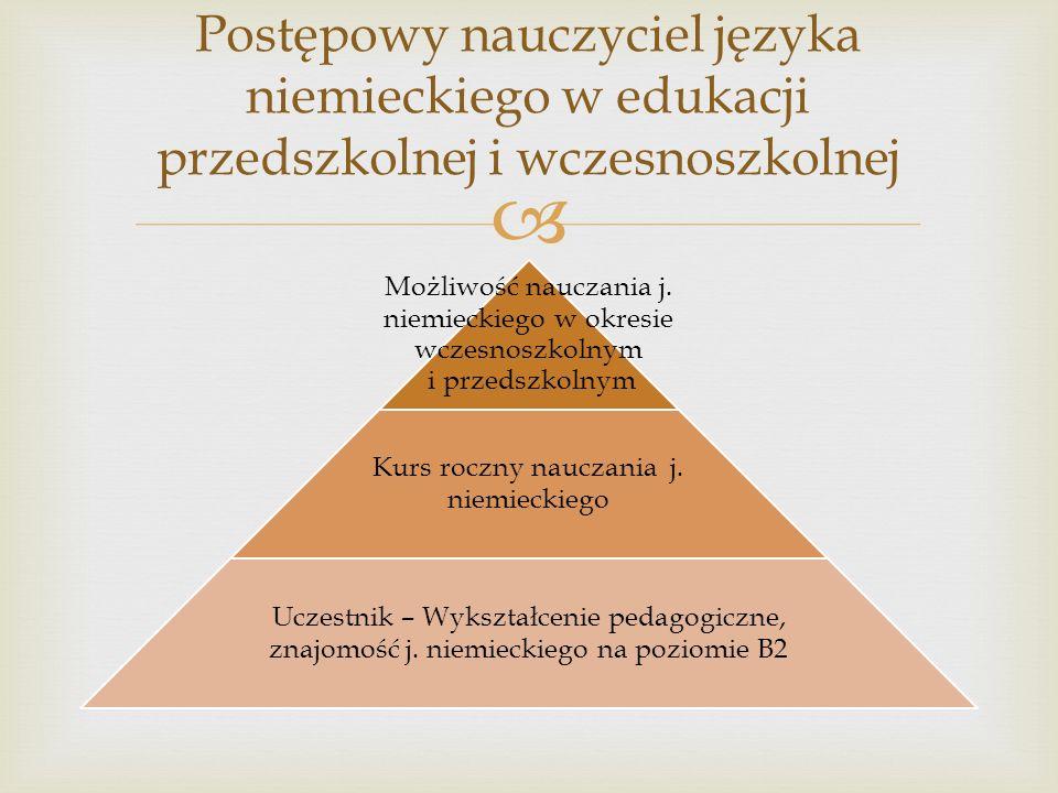 Kurs roczny nauczania j. niemieckiego