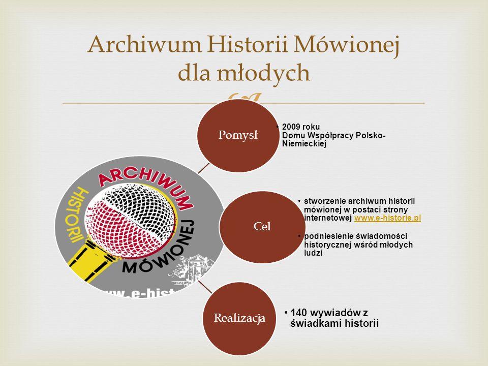 Archiwum Historii Mówionej dla młodych