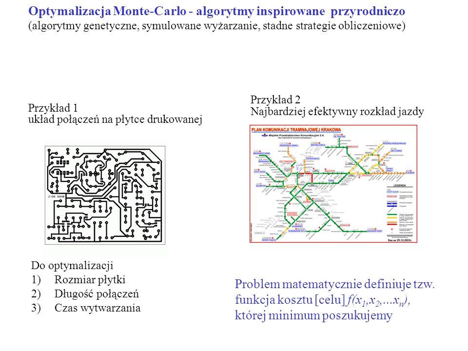 Optymalizacja Monte-Carlo - algorytmy inspirowane przyrodniczo (algorytmy genetyczne, symulowane wyżarzanie, stadne strategie obliczeniowe)
