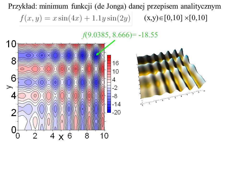Przykład: minimum funkcji (de Jonga) danej przepisem analitycznym