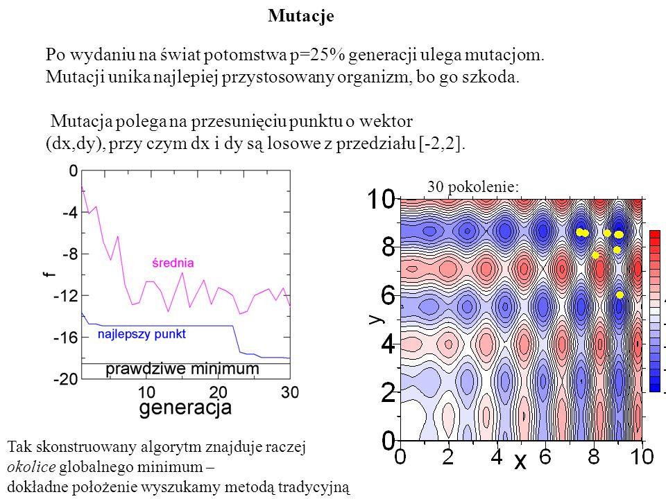 Mutacje Po wydaniu na świat potomstwa p=25% generacji ulega mutacjom. Mutacji unika najlepiej przystosowany organizm, bo go szkoda.