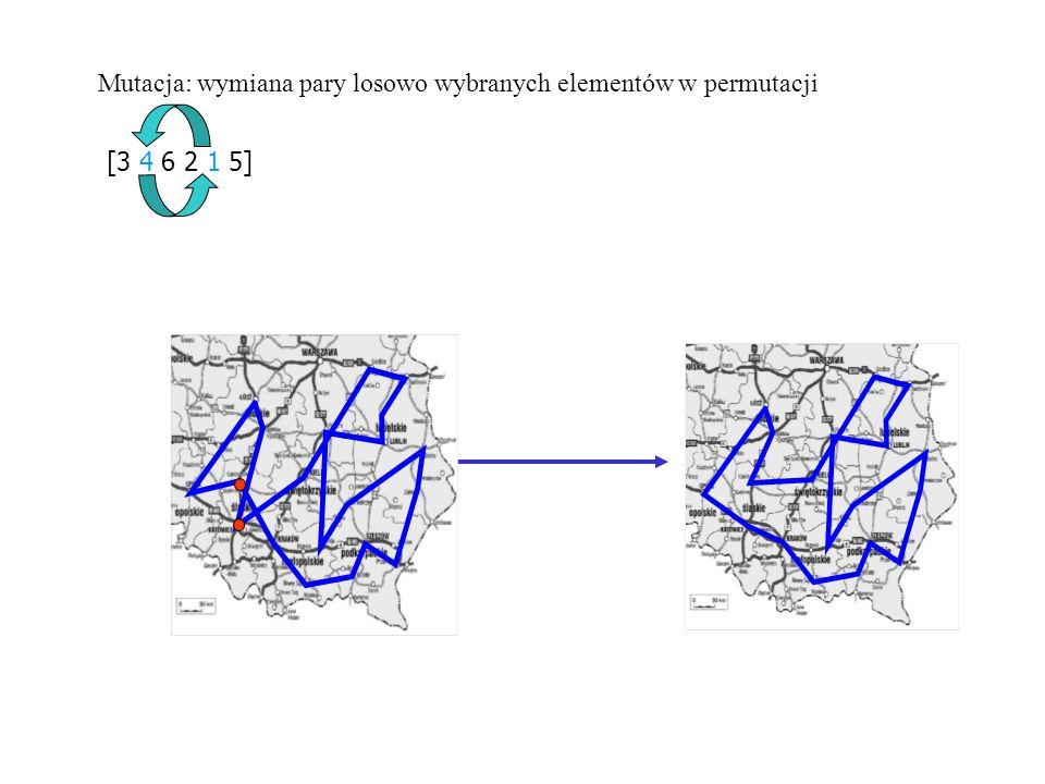 Mutacja: wymiana pary losowo wybranych elementów w permutacji