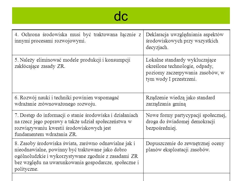 dc 4. Ochrona środowiska musi być traktowana łącznie z innymi procesami rozwojowymi.