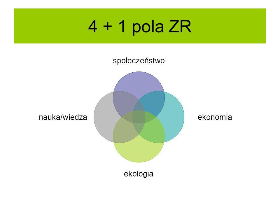 4 + 1 pola ZR