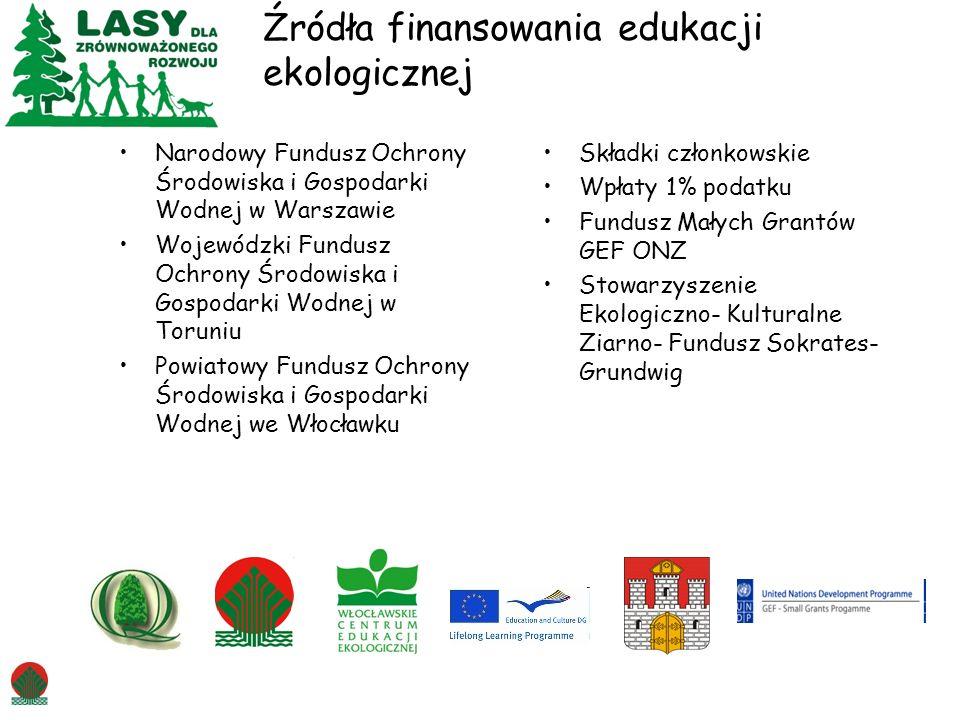 Źródła finansowania edukacji ekologicznej