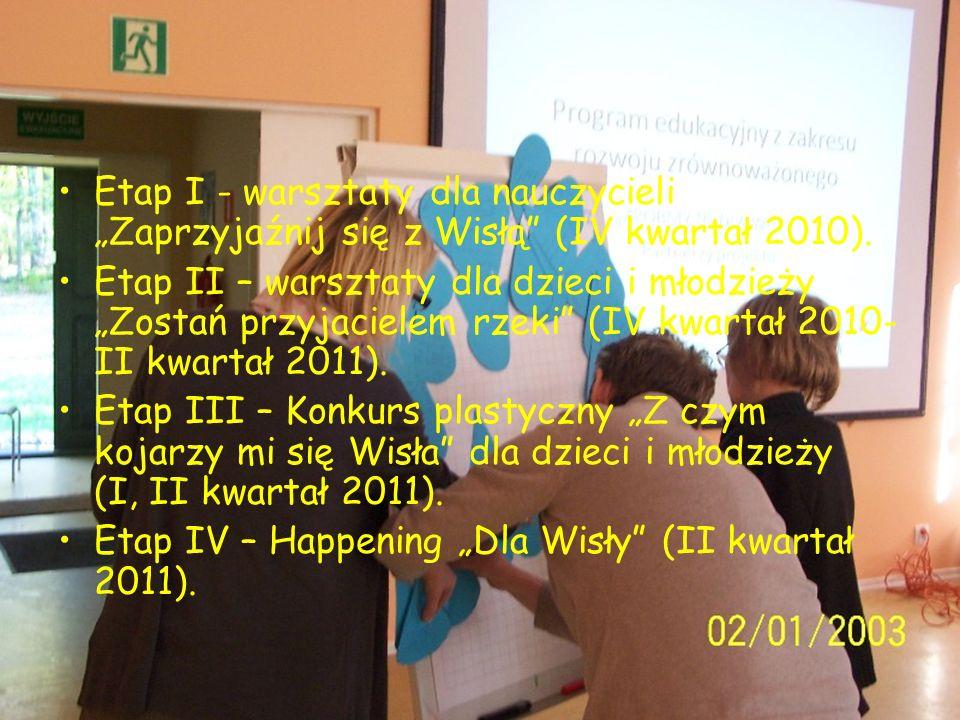 """Etapy projektu Etap I - warsztaty dla nauczycieli """"Zaprzyjaźnij się z Wisłą (IV kwartał 2010)."""