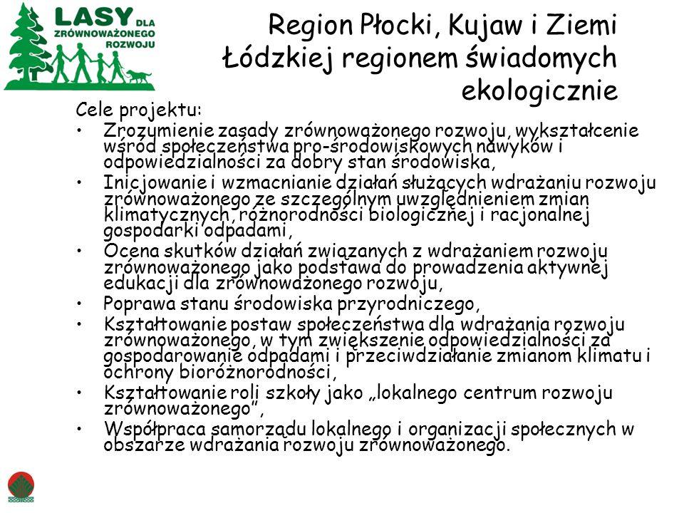 Region Płocki, Kujaw i Ziemi Łódzkiej regionem świadomych ekologicznie