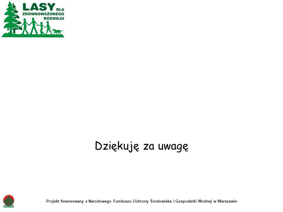 Dziękuję za uwagę Projekt finansowany z Narodowego Funduszu Ochrony Środowiska i Gospodarki Wodnej w Warszawie.