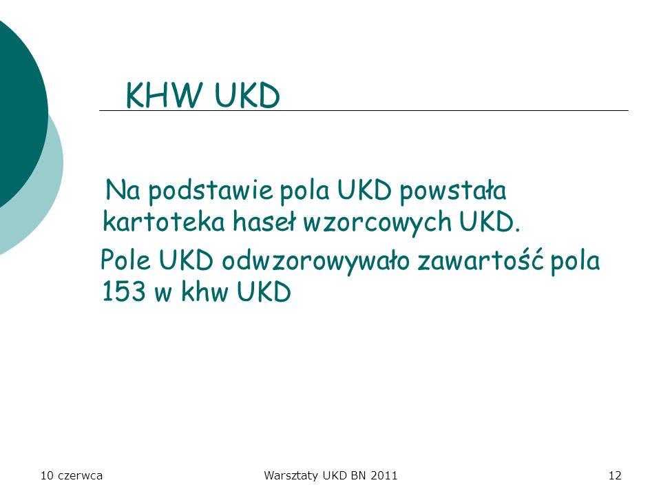 KHW UKD Na podstawie pola UKD powstała kartoteka haseł wzorcowych UKD.