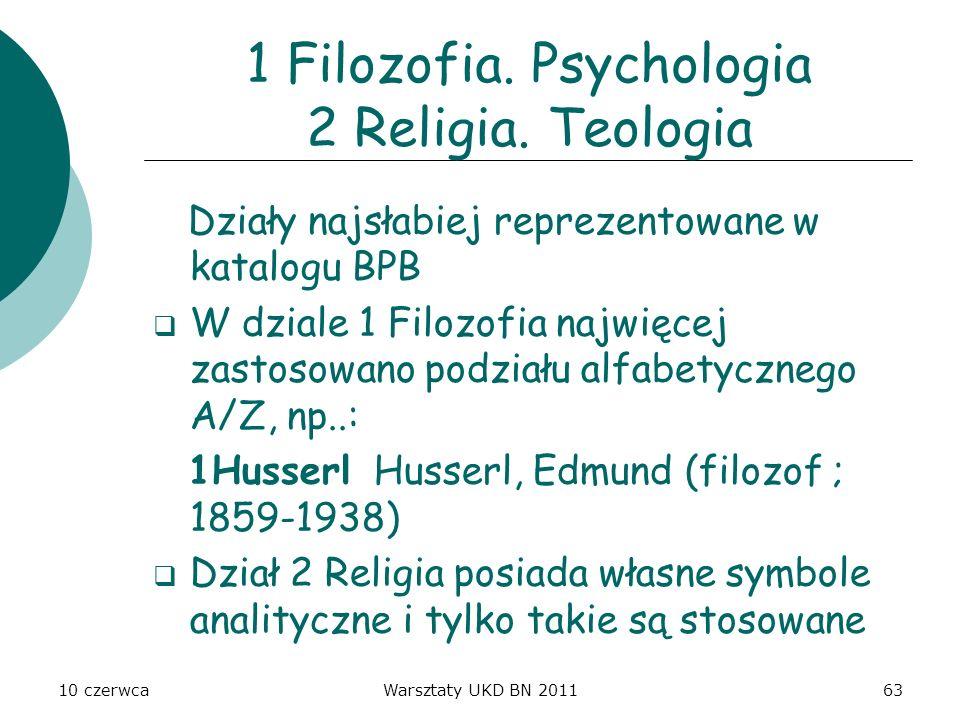 1 Filozofia. Psychologia 2 Religia. Teologia