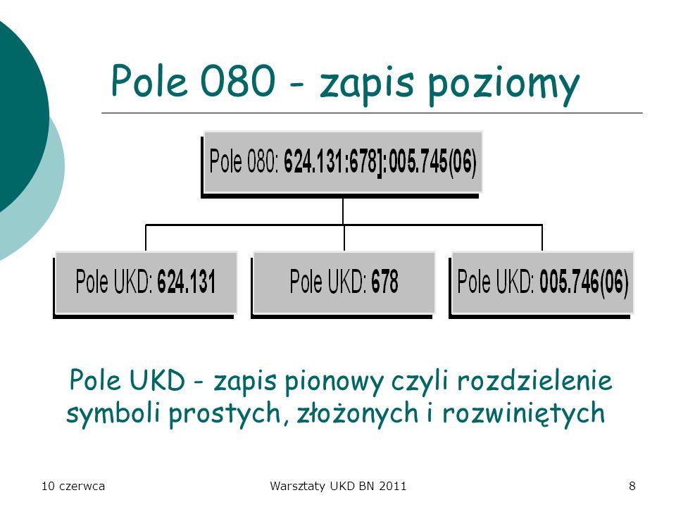 Pole 080 - zapis poziomy Zapis klasyfikacji książki w polu 080 i w polach UKD.