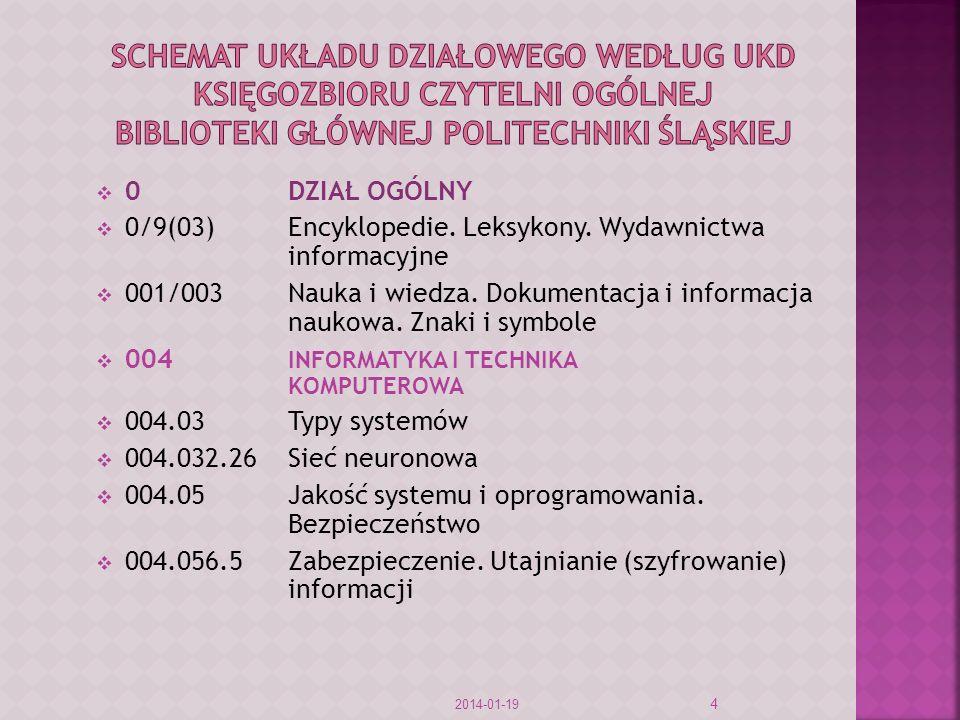 Schemat Układu działowego według ukd księgozbioru czytelni ogólnej biblioteki głównej politechniki śląskiej