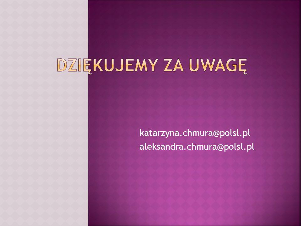 katarzyna.chmura@polsl.pl aleksandra.chmura@polsl.pl