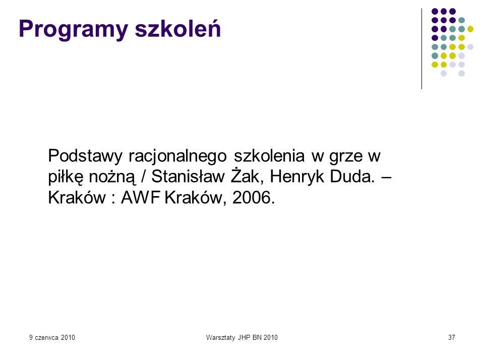 Programy szkoleńPodstawy racjonalnego szkolenia w grze w piłkę nożną / Stanisław Żak, Henryk Duda. – Kraków : AWF Kraków, 2006.
