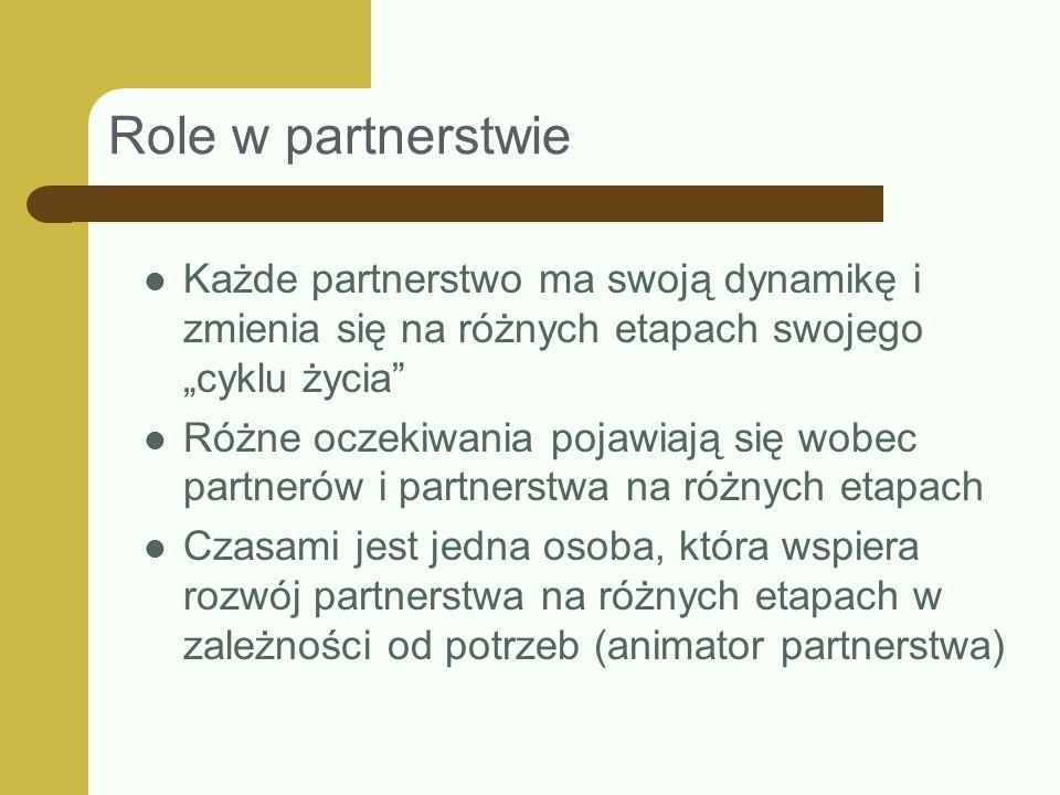 """Role w partnerstwie Każde partnerstwo ma swoją dynamikę i zmienia się na różnych etapach swojego """"cyklu życia"""