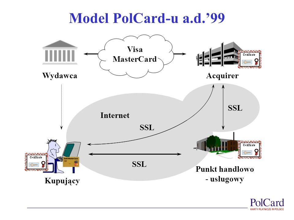 Model PolCard-u a.d.'99 Punkt handlowo - usługowy Acquirer Wydawca