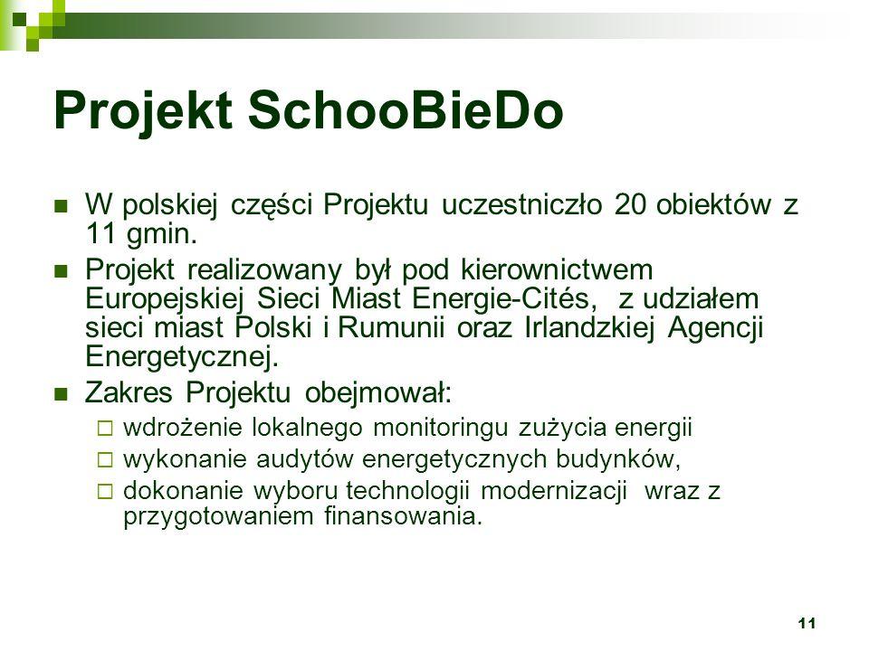 Projekt SchooBieDoW polskiej części Projektu uczestniczło 20 obiektów z 11 gmin.