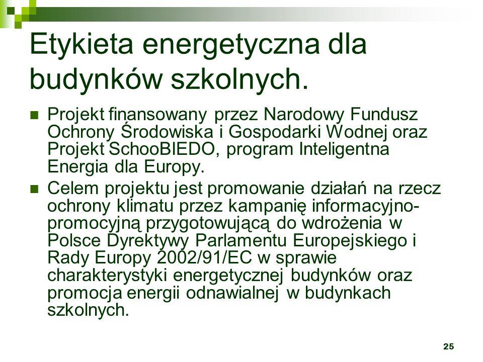 Etykieta energetyczna dla budynków szkolnych.
