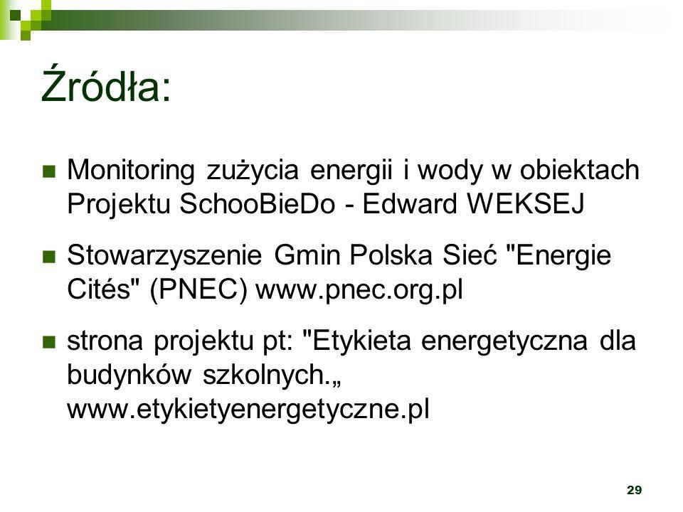 Źródła: Monitoring zużycia energii i wody w obiektach Projektu SchooBieDo - Edward WEKSEJ.