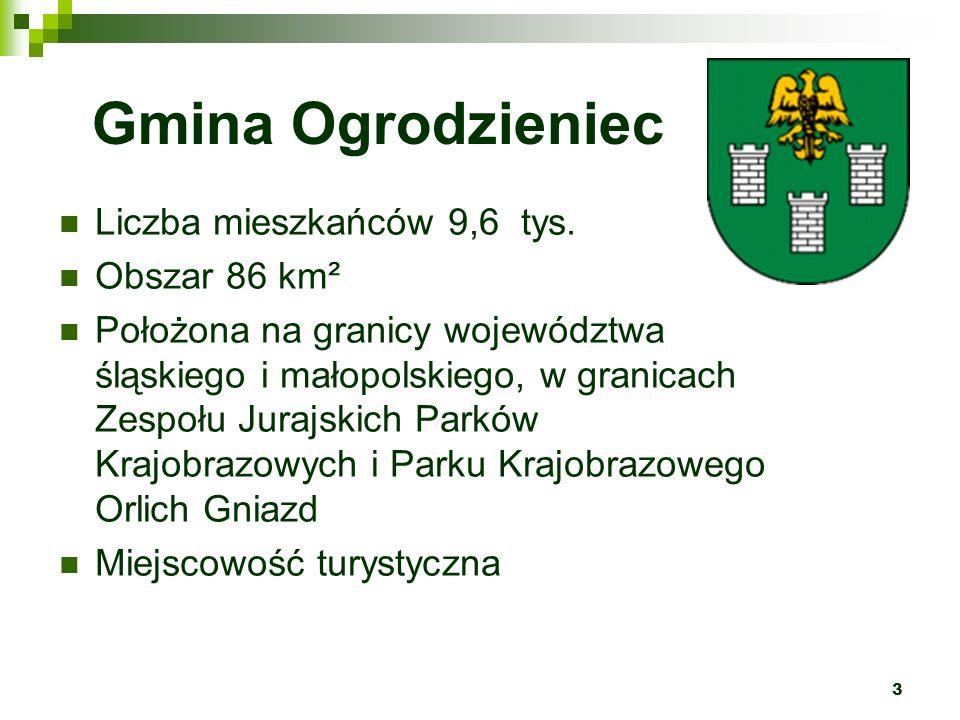 Gmina Ogrodzieniec Liczba mieszkańców 9,6 tys. Obszar 86 km²