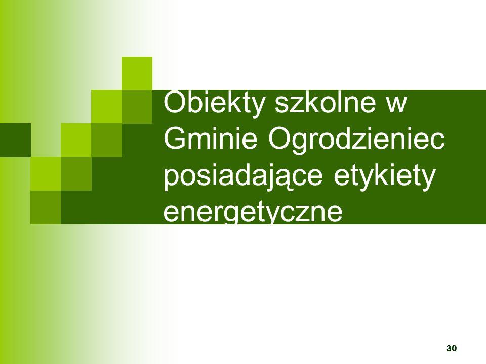 Obiekty szkolne w Gminie Ogrodzieniec posiadające etykiety energetyczne