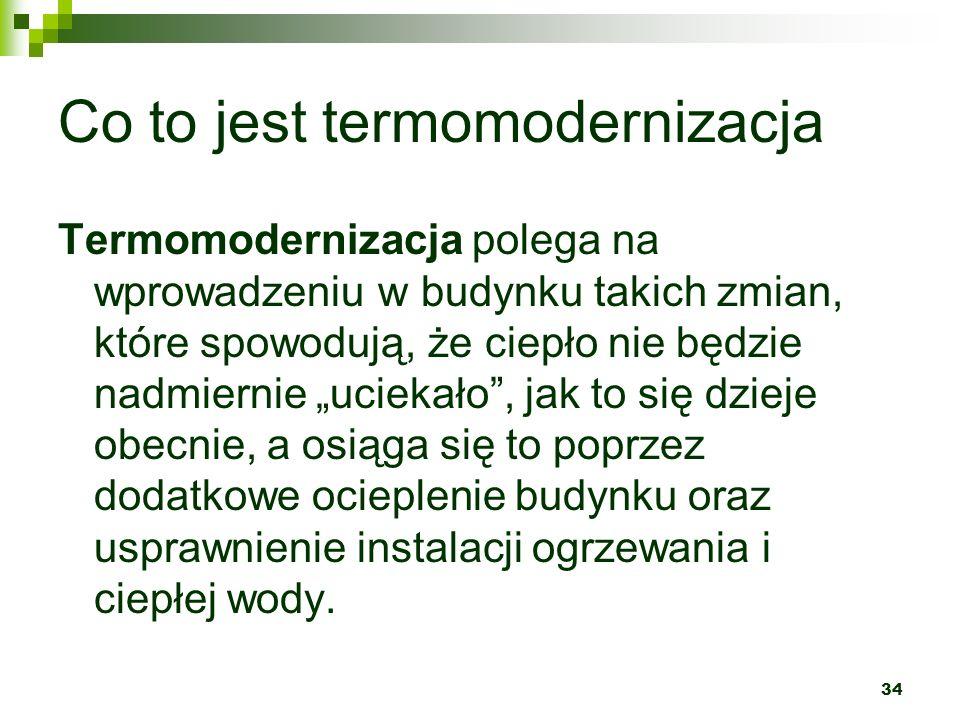 Co to jest termomodernizacja