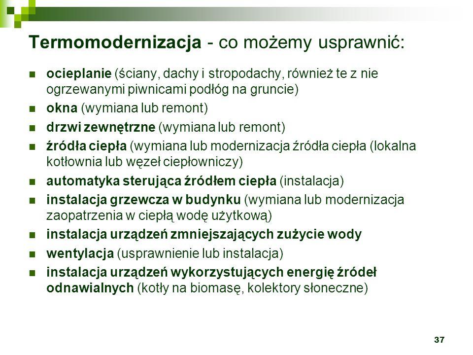 Termomodernizacja - co możemy usprawnić:
