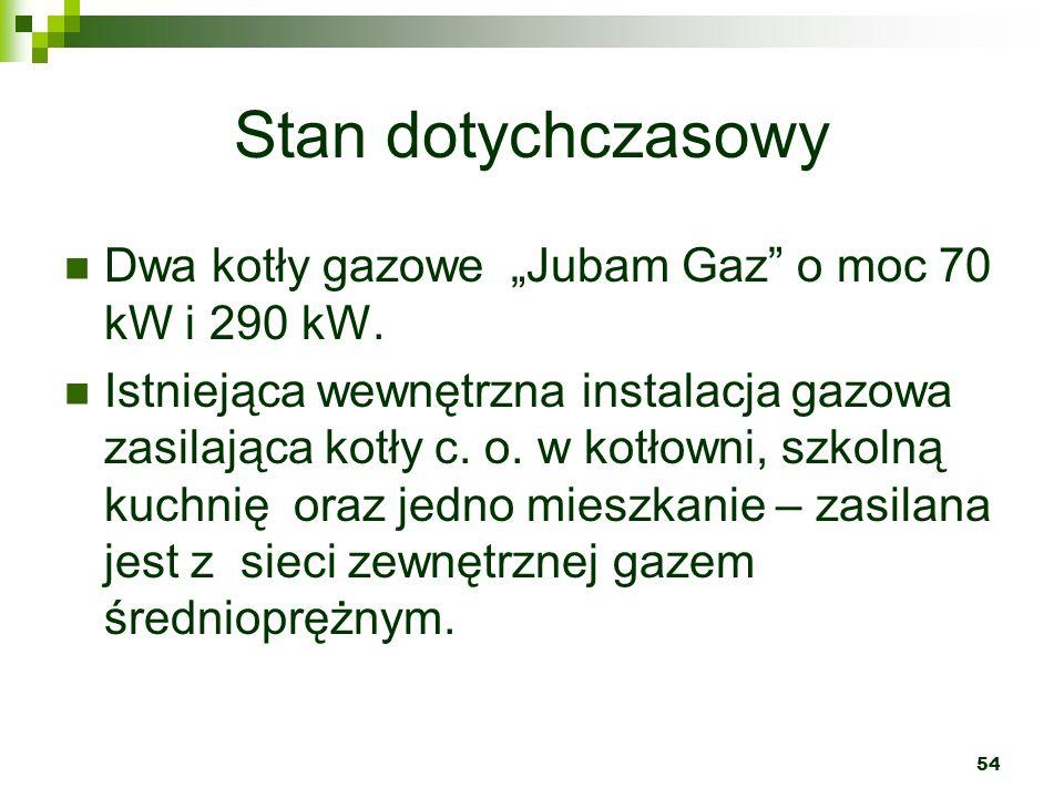 """Stan dotychczasowy Dwa kotły gazowe """"Jubam Gaz o moc 70 kW i 290 kW."""