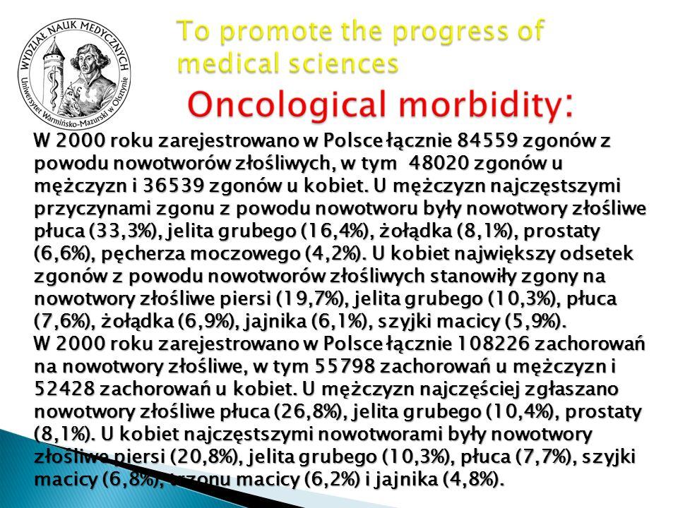 W 2000 roku zarejestrowano w Polsce łącznie 84559 zgonów z powodu nowotworów złośliwych, w tym 48020 zgonów u mężczyzn i 36539 zgonów u kobiet. U mężczyzn najczęstszymi przyczynami zgonu z powodu nowotworu były nowotwory złośliwe płuca (33,3%), jelita grubego (16,4%), żołądka (8,1%), prostaty (6,6%), pęcherza moczowego (4,2%). U kobiet największy odsetek zgonów z powodu nowotworów złośliwych stanowiły zgony na nowotwory złośliwe piersi (19,7%), jelita grubego (10,3%), płuca (7,6%), żołądka (6,9%), jajnika (6,1%), szyjki macicy (5,9%).