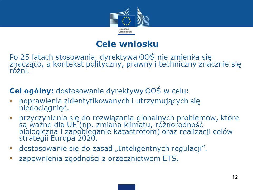 Cele wniosku Po 25 latach stosowania, dyrektywa OOŚ nie zmieniła się znacząco, a kontekst polityczny, prawny i techniczny znacznie się różni..