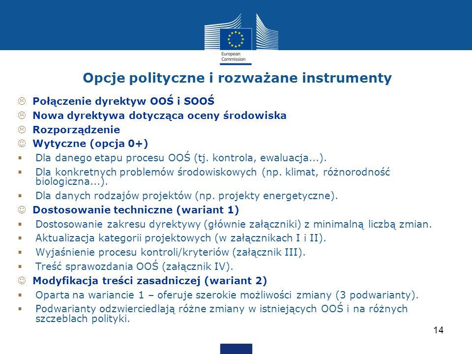 Opcje polityczne i rozważane instrumenty
