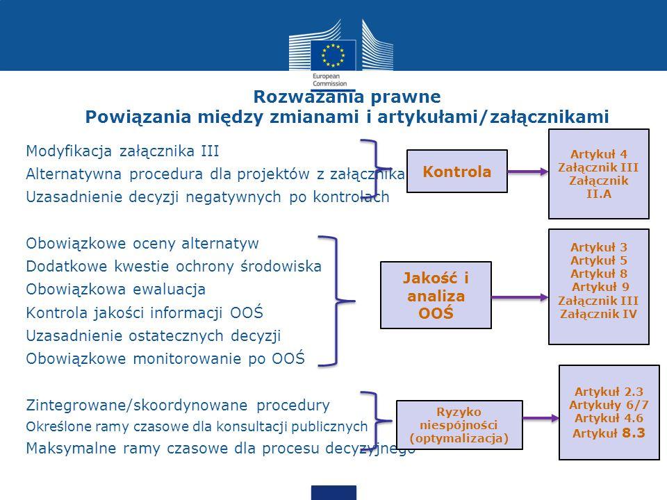 Rozważania prawne Powiązania między zmianami i artykułami/załącznikami