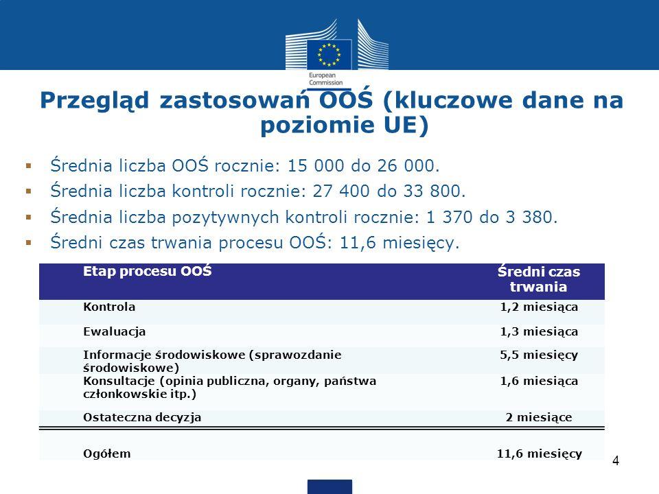 Przegląd zastosowań OOŚ (kluczowe dane na poziomie UE)