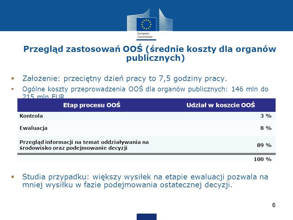 Przegląd zastosowań OOŚ (średnie koszty dla organów publicznych)