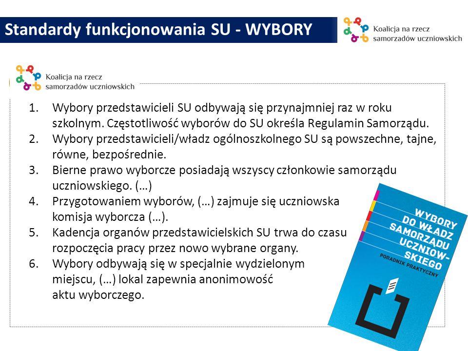 Standardy funkcjonowania SU - WYBORY