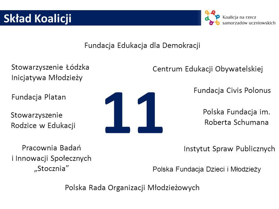 11 Skład Koalicji Fundacja Edukacja dla Demokracji