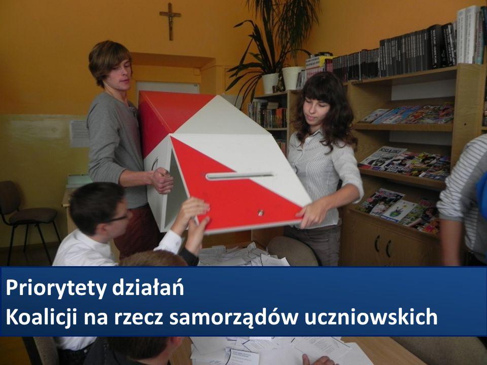 Priorytety działań Koalicji na rzecz samorządów uczniowskich