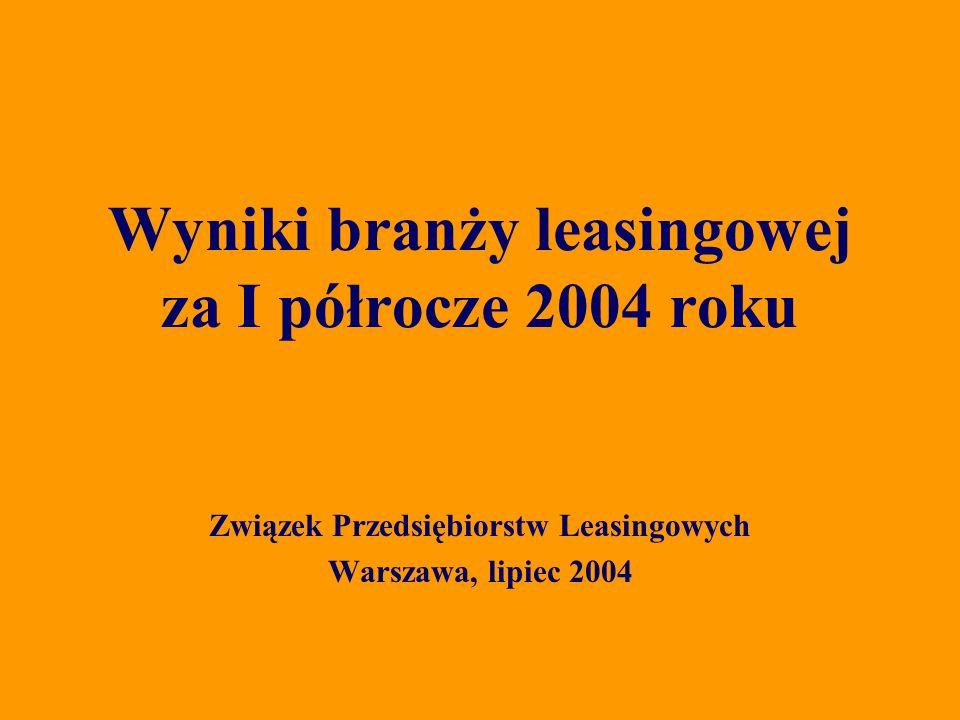 Wyniki branży leasingowej za I półrocze 2004 roku