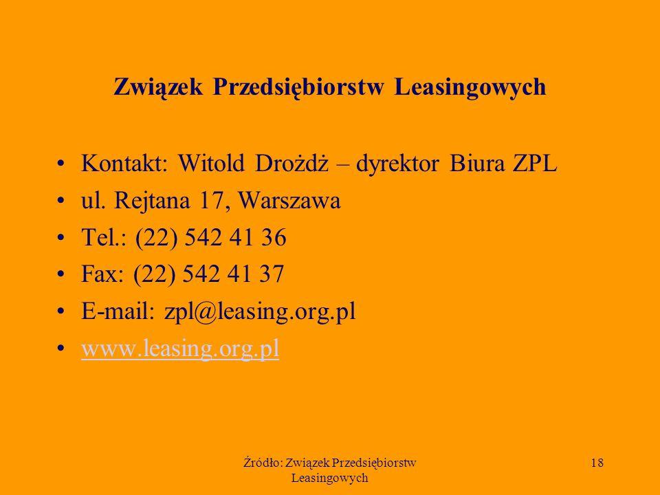 Związek Przedsiębiorstw Leasingowych