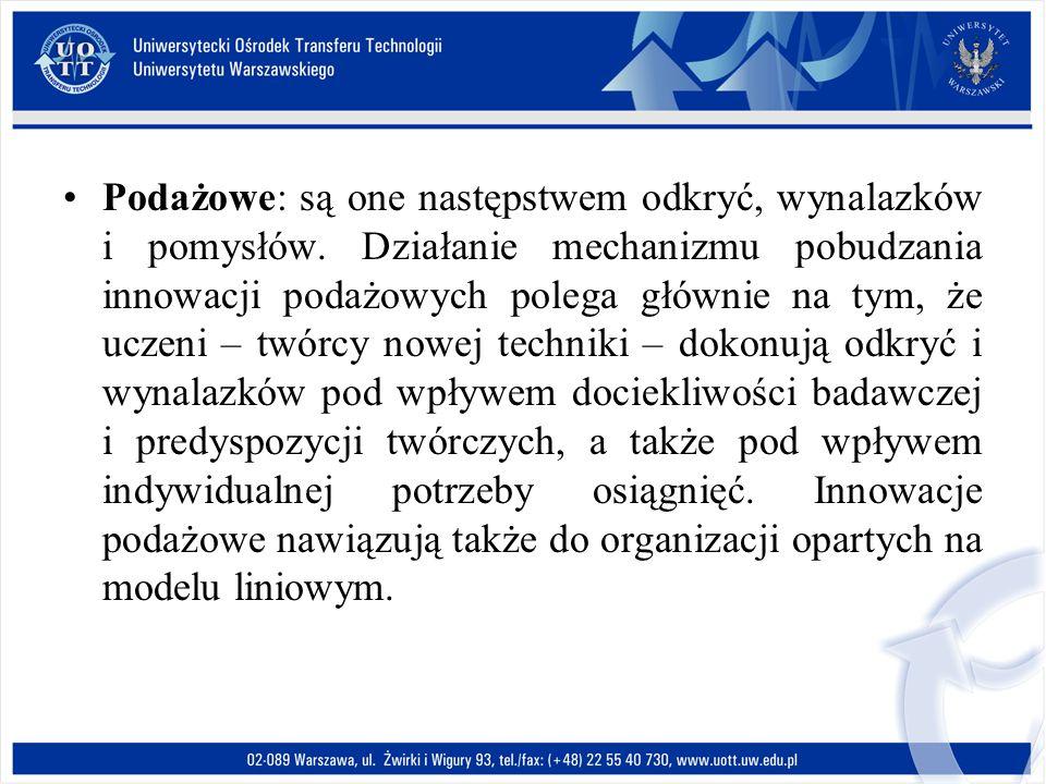 Podażowe: są one następstwem odkryć, wynalazków i pomysłów